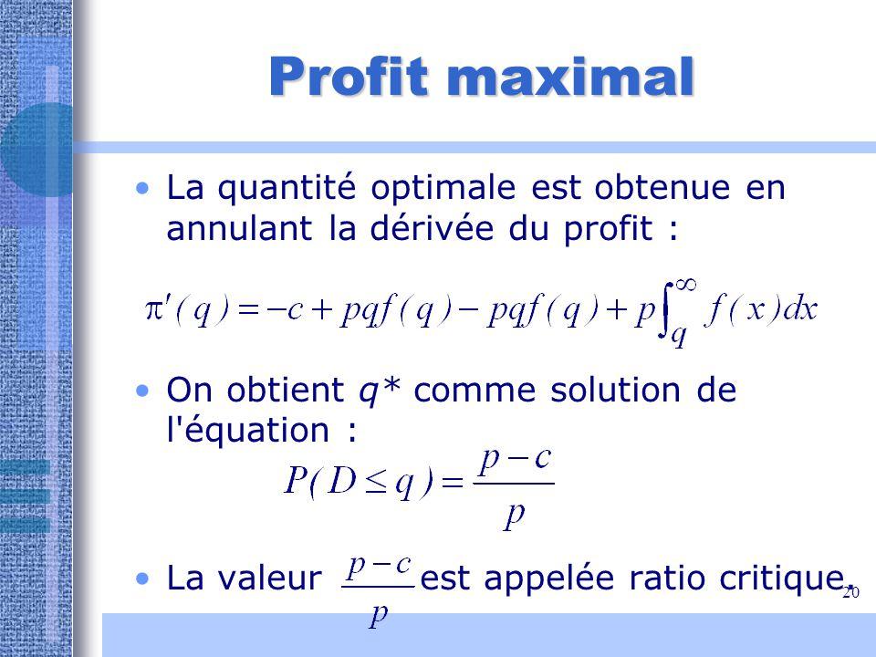 20 Profit maximal La quantité optimale est obtenue en annulant la dérivée du profit : On obtient q* comme solution de l'équation : La valeur est appel
