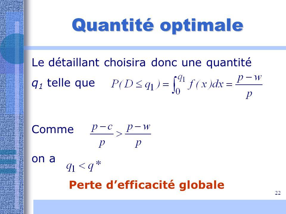 22 Quantité optimale Le détaillant choisira donc une quantité q 1 telle que Comme on a Perte defficacité globale