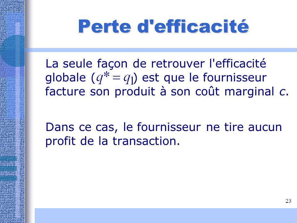 23 Perte d'efficacité La seule façon de retrouver l'efficacité globale ( ) est que le fournisseur facture son produit à son coût marginal c. Dans ce c