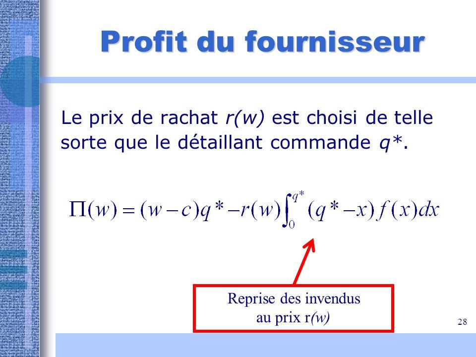 28 Profit du fournisseur Le prix de rachat r(w) est choisi de telle sorte que le détaillant commande q*. Reprise des invendus au prix r(w)