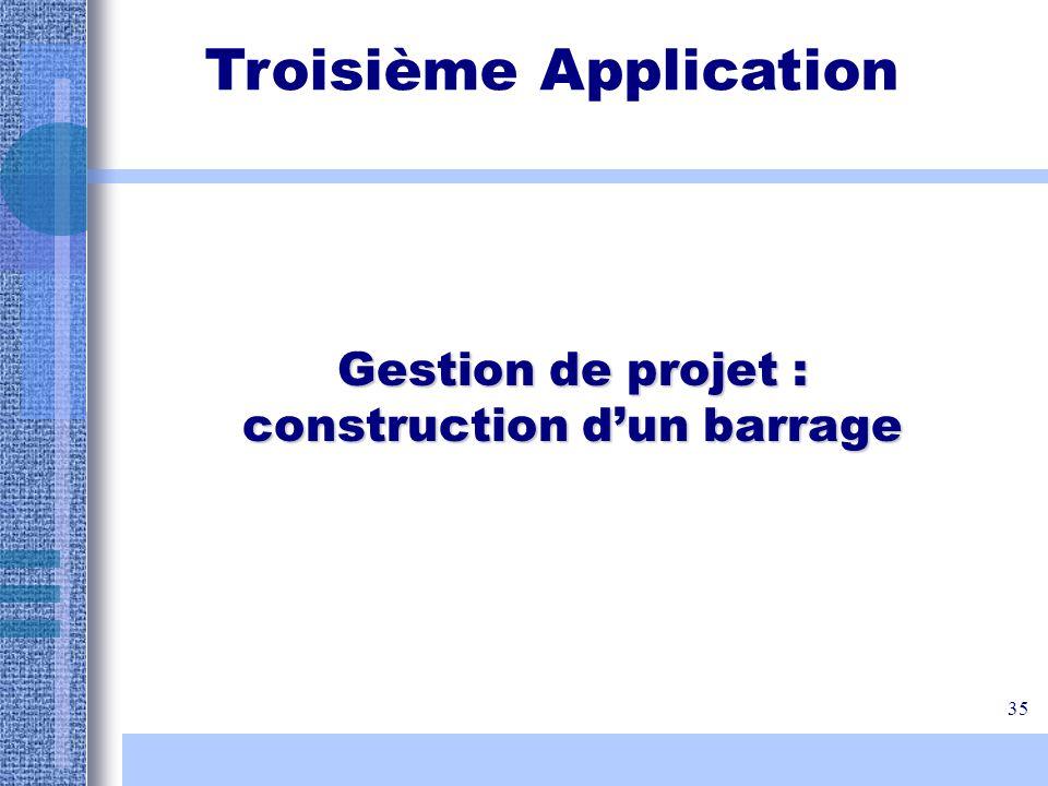 35 Gestion de projet : construction dun barrage Troisième Application