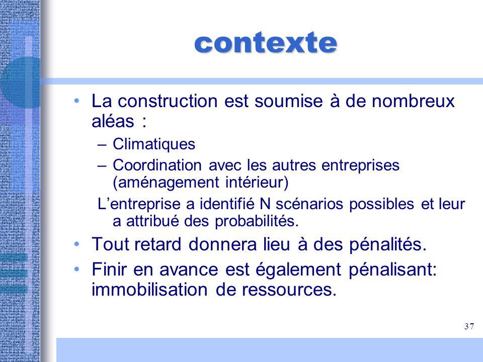 37 contexte La construction est soumise à de nombreux aléas : –Climatiques –Coordination avec les autres entreprises (aménagement intérieur) Lentrepri