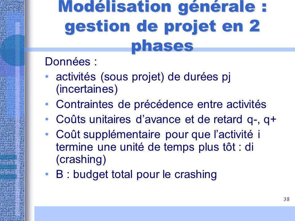 38 Modélisation générale : gestion de projet en 2 phases Données : activités (sous projet) de durées pj (incertaines) Contraintes de précédence entre