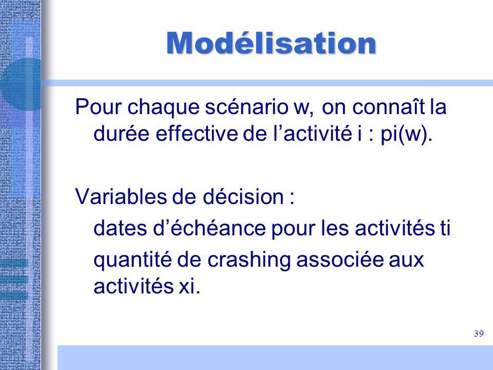 39 Modélisation Pour chaque scénario w, on connaît la durée effective de lactivité i : pi(w). Variables de décision : dates déchéance pour les activit