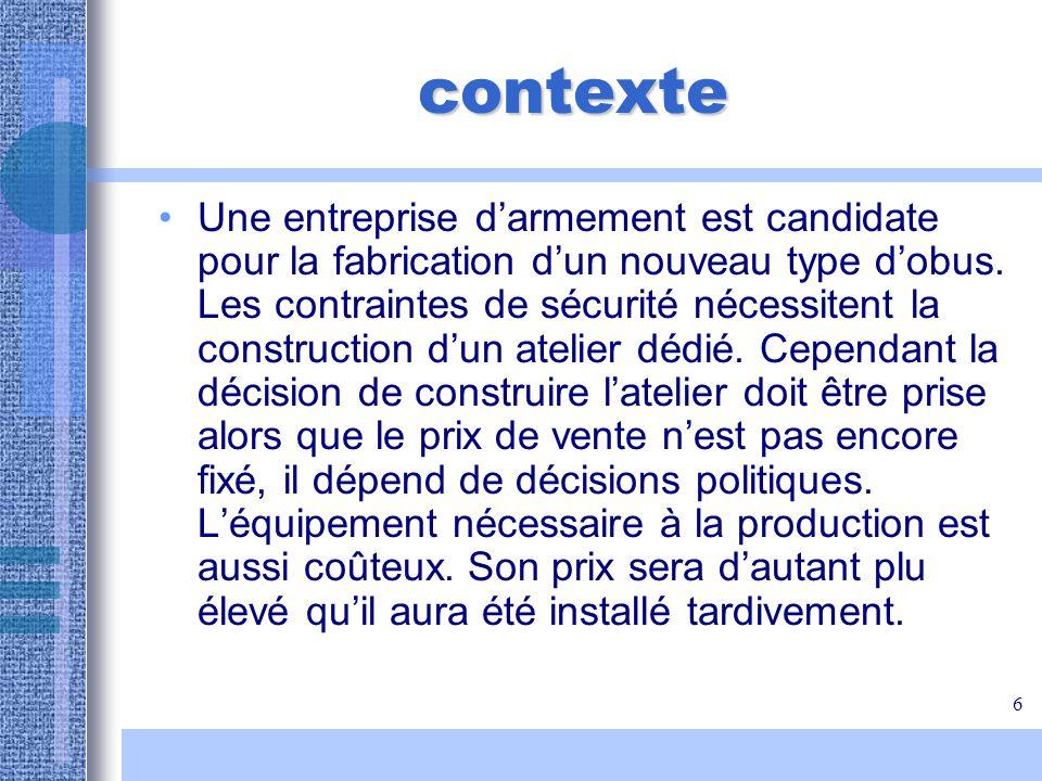 37 contexte La construction est soumise à de nombreux aléas : –Climatiques –Coordination avec les autres entreprises (aménagement intérieur) Lentreprise a identifié N scénarios possibles et leur a attribué des probabilités.