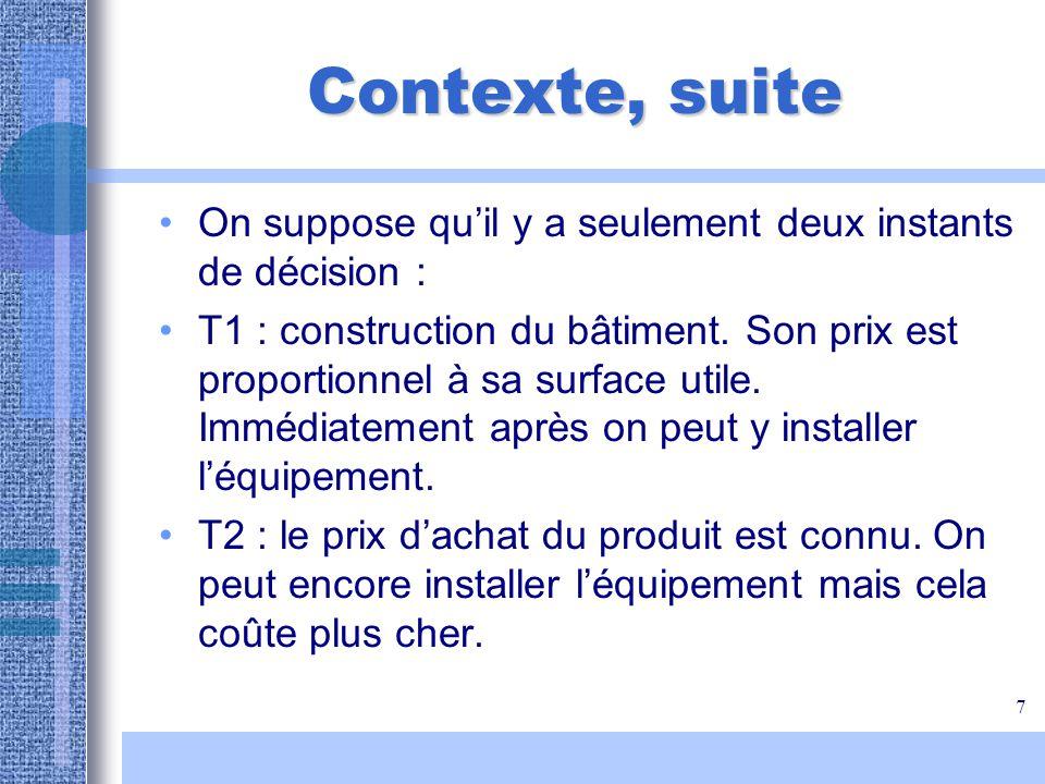 28 Profit du fournisseur Le prix de rachat r(w) est choisi de telle sorte que le détaillant commande q*.