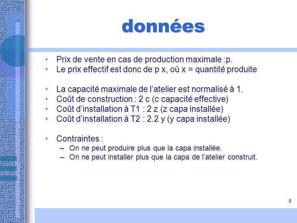 8 données Prix de vente en cas de production maximale :p. Le prix effectif est donc de p x, où x = quantité produite La capacité maximale de latelier