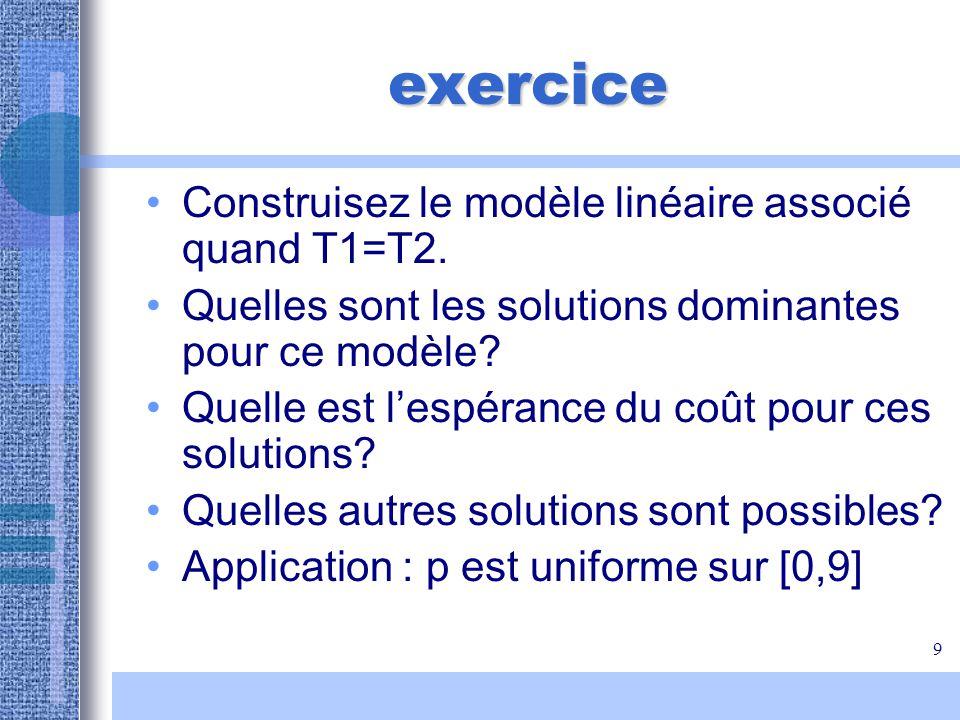 9 exercice Construisez le modèle linéaire associé quand T1=T2. Quelles sont les solutions dominantes pour ce modèle? Quelle est lespérance du coût pou