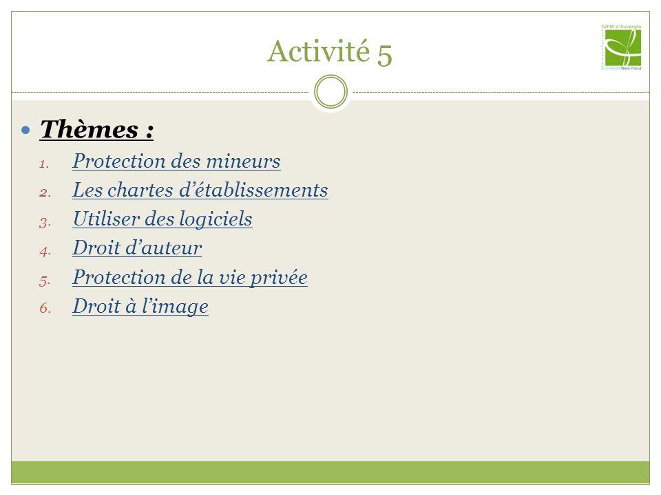 Activité 5 Thèmes : 1. Protection des mineurs 2. Les chartes détablissements 3. Utiliser des logiciels 4. Droit dauteur 5. Protection de la vie privée