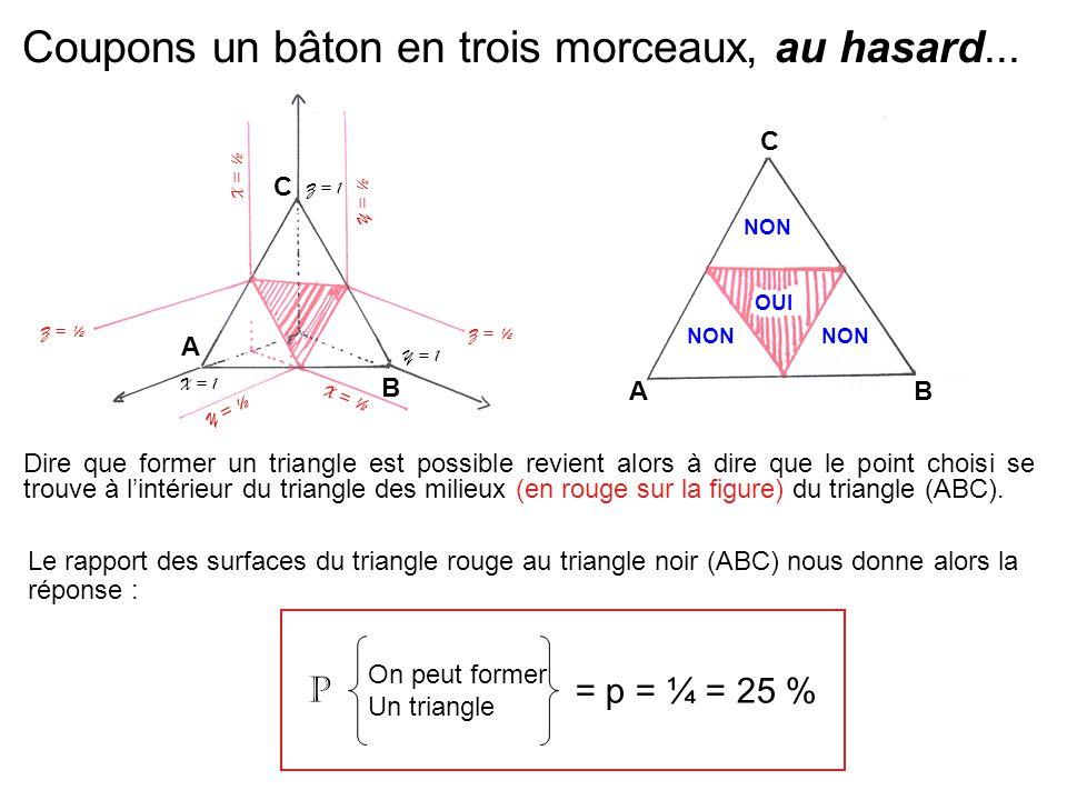 Dire que former un triangle est possible revient alors à dire que le point choisi se trouve à lintérieur du triangle des milieux (en rouge sur la figu