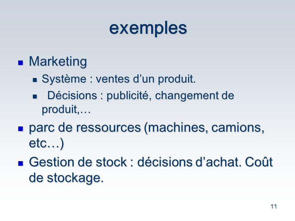 11 exemples Marketing Marketing Système : ventes dun produit. Système : ventes dun produit. Décisions : publicité, changement de produit,… Décisions :