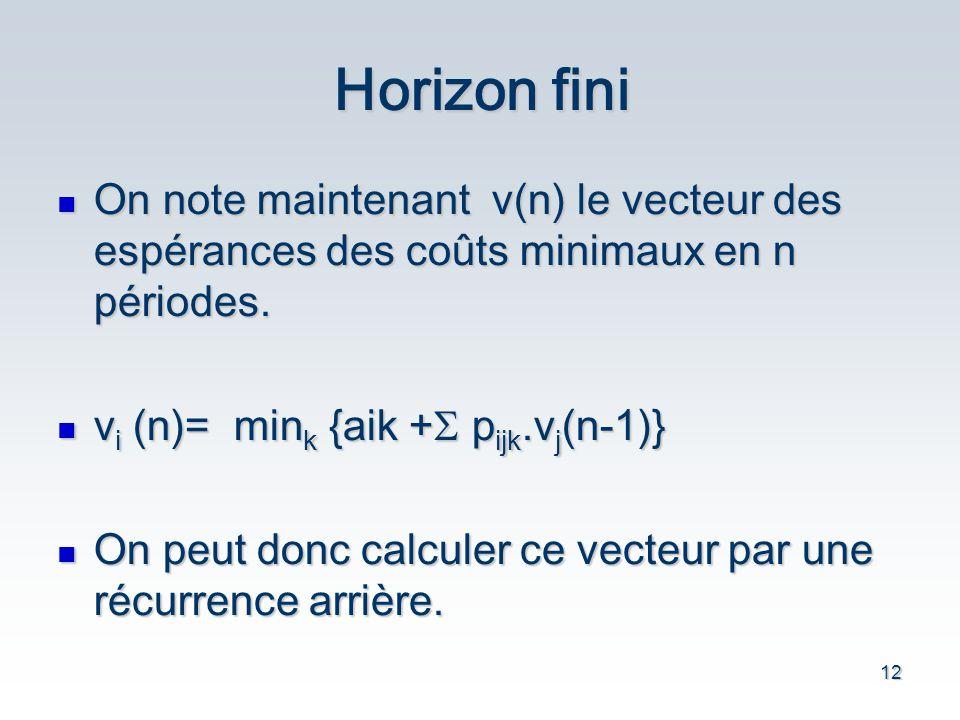 12 Horizon fini On note maintenant v(n) le vecteur des espérances des coûts minimaux en n périodes.