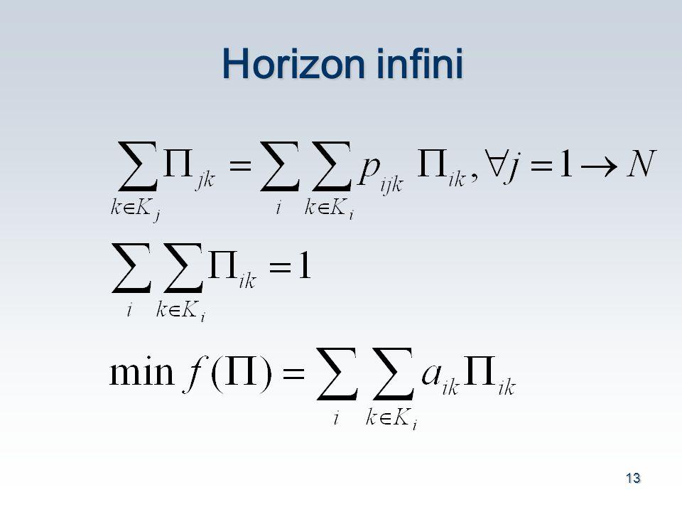13 Horizon infini