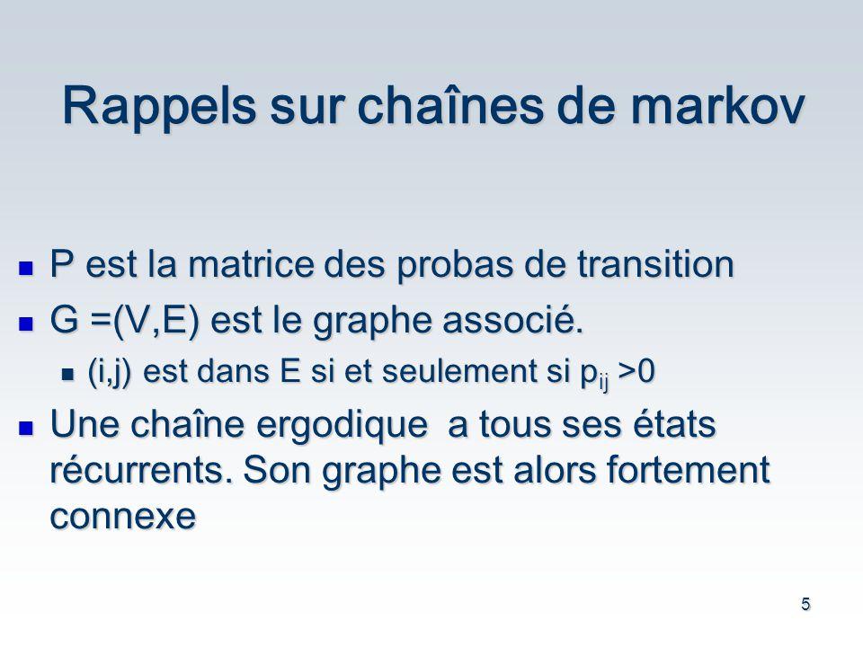 5 Rappels sur chaînes de markov P est la matrice des probas de transition P est la matrice des probas de transition G =(V,E) est le graphe associé.
