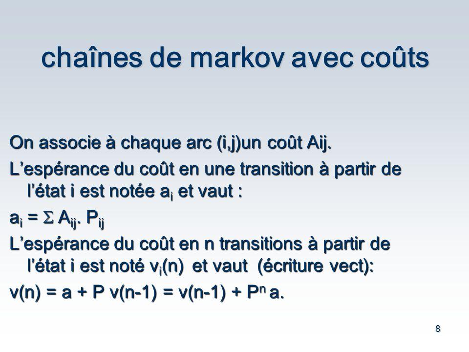 8 chaînes de markov avec coûts On associe à chaque arc (i,j)un coût Aij.