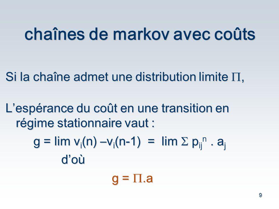 9 chaînes de markov avec coûts Si la chaîne admet une distribution limite, Lespérance du coût en une transition en régime stationnaire vaut : g = lim v i (n) –v i (n-1) = lim p.