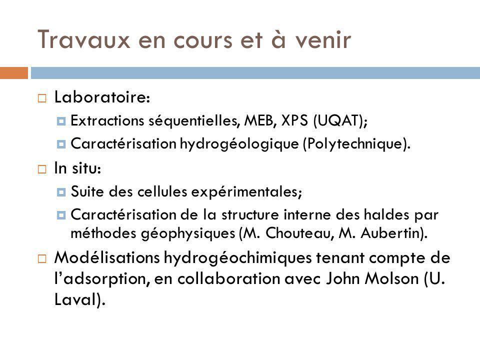 Travaux en cours et à venir Laboratoire: Extractions séquentielles, MEB, XPS (UQAT); Caractérisation hydrogéologique (Polytechnique).
