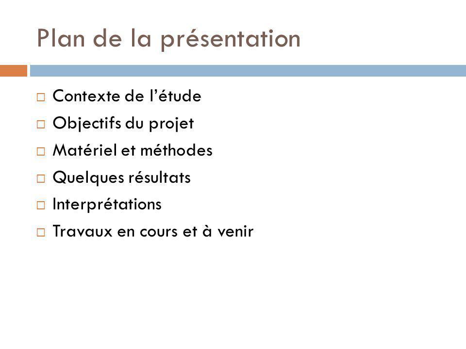 Plan de la présentation Contexte de létude Objectifs du projet Matériel et méthodes Quelques résultats Interprétations Travaux en cours et à venir