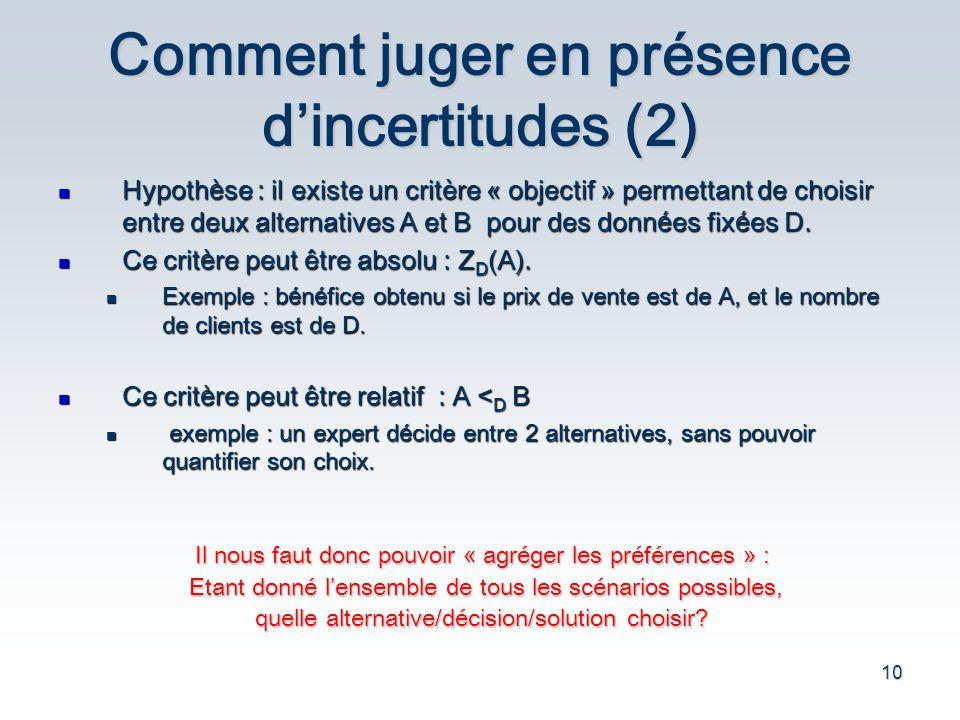 10 Comment juger en présence dincertitudes (2) Hypoth è se : il existe un critère « objectif » permettant de choisir entre deux alternatives A et B po