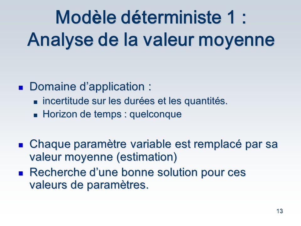 13 Mod è le d é terministe 1 : Analyse de la valeur moyenne Domaine d application : Domaine d application : incertitude sur les dur é es et les quanti