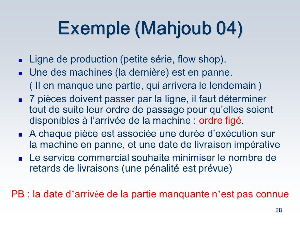 28 Exemple (Mahjoub 04) Ligne de production (petite s é rie, flow shop). Une des machines (la derni è re) est en panne. ( Il en manque une partie, qui