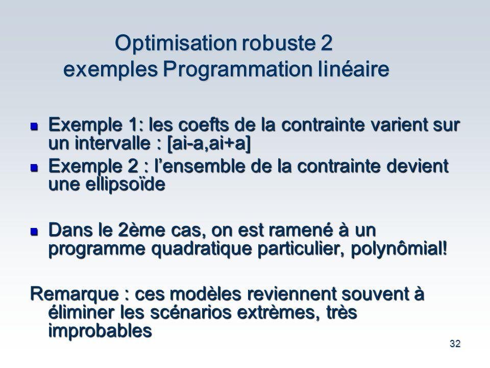 32 Exemple 1: les coefts de la contrainte varient sur un intervalle : [ai-a,ai+a] Exemple 1: les coefts de la contrainte varient sur un intervalle : [