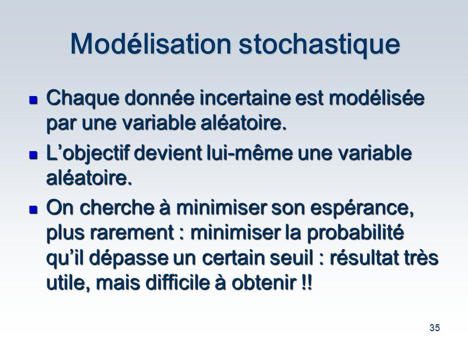 35 Mod é lisation stochastique Chaque donn é e incertaine est mod é lis é e par une variable al é atoire. Chaque donn é e incertaine est mod é lis é e