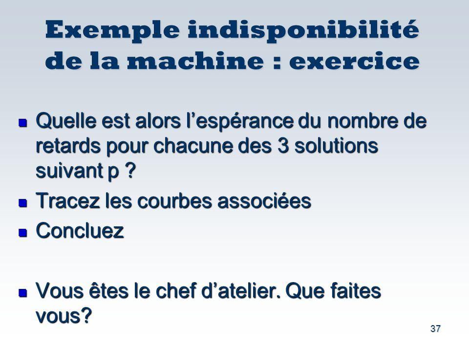 37 Exemple indisponibilité de la machine : exercice Quelle est alors l esp é rance du nombre de retards pour chacune des 3 solutions suivant p ? Quell