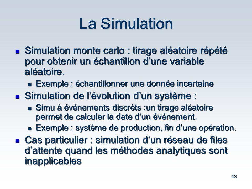 43 La Simulation Simulation monte carlo : tirage al é atoire r é p é t é pour obtenir un é chantillon d une variable al é atoire. Simulation monte car