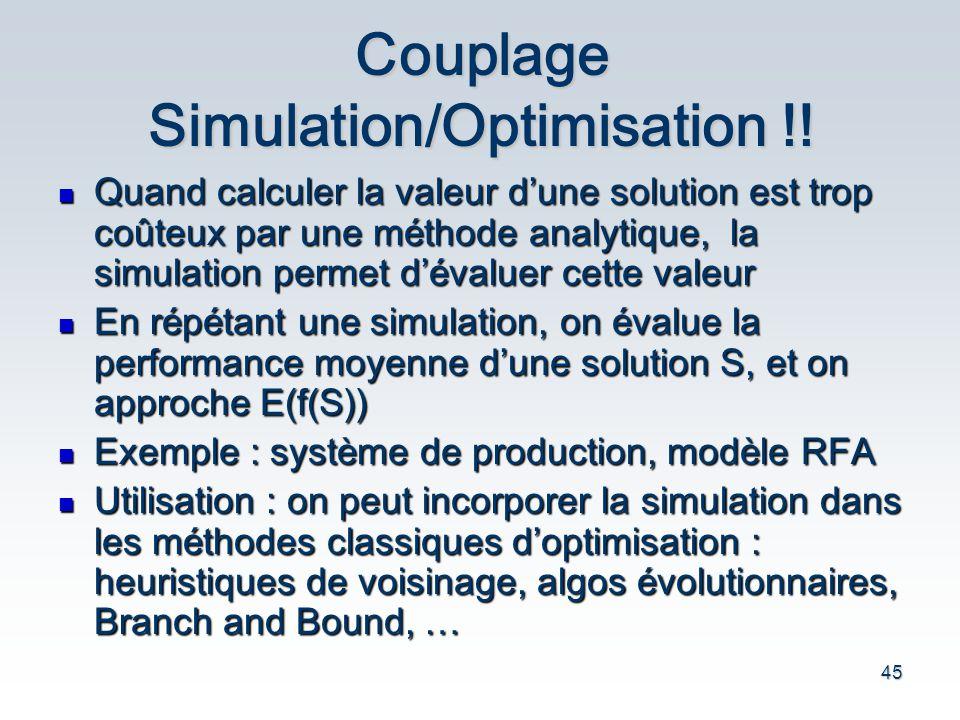 45 Couplage Simulation/Optimisation !! Quand calculer la valeur d une solution est trop co û teux par une m é thode analytique, la simulation permet d