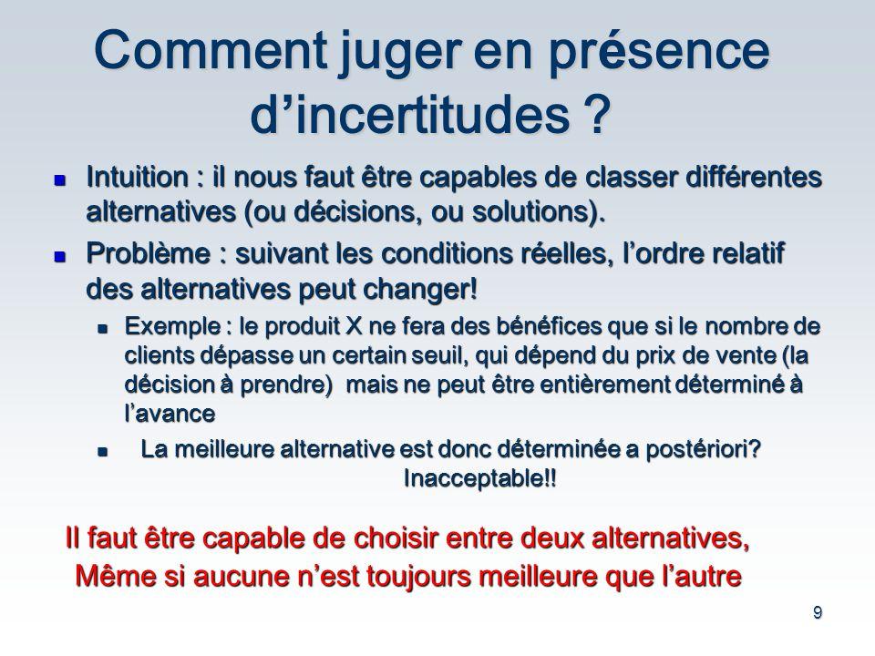 10 Comment juger en présence dincertitudes (2) Hypoth è se : il existe un critère « objectif » permettant de choisir entre deux alternatives A et B pour des donn é es fix é es D.