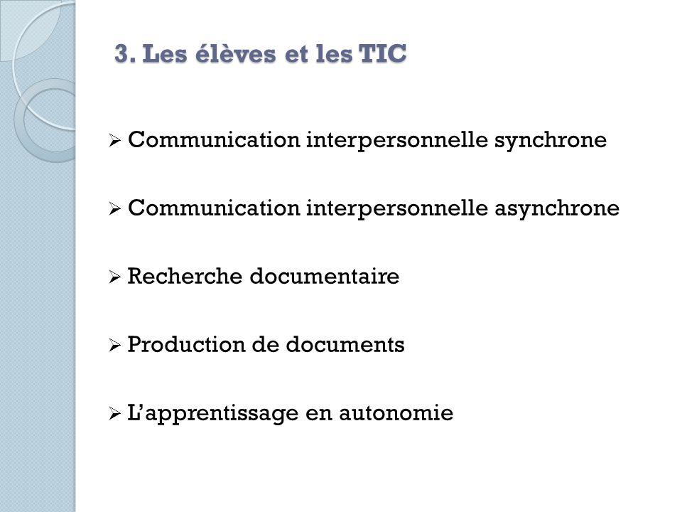 3. Les élèves et les TIC Communication interpersonnelle synchrone Communication interpersonnelle asynchrone Recherche documentaire Production de docum
