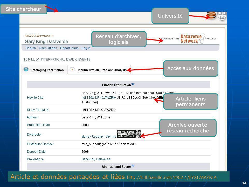 Publications et données 14 Article, liens permanents Accès aux données Archive ouverte réseau recherche Réseau darchives, logiciels Université Site ch