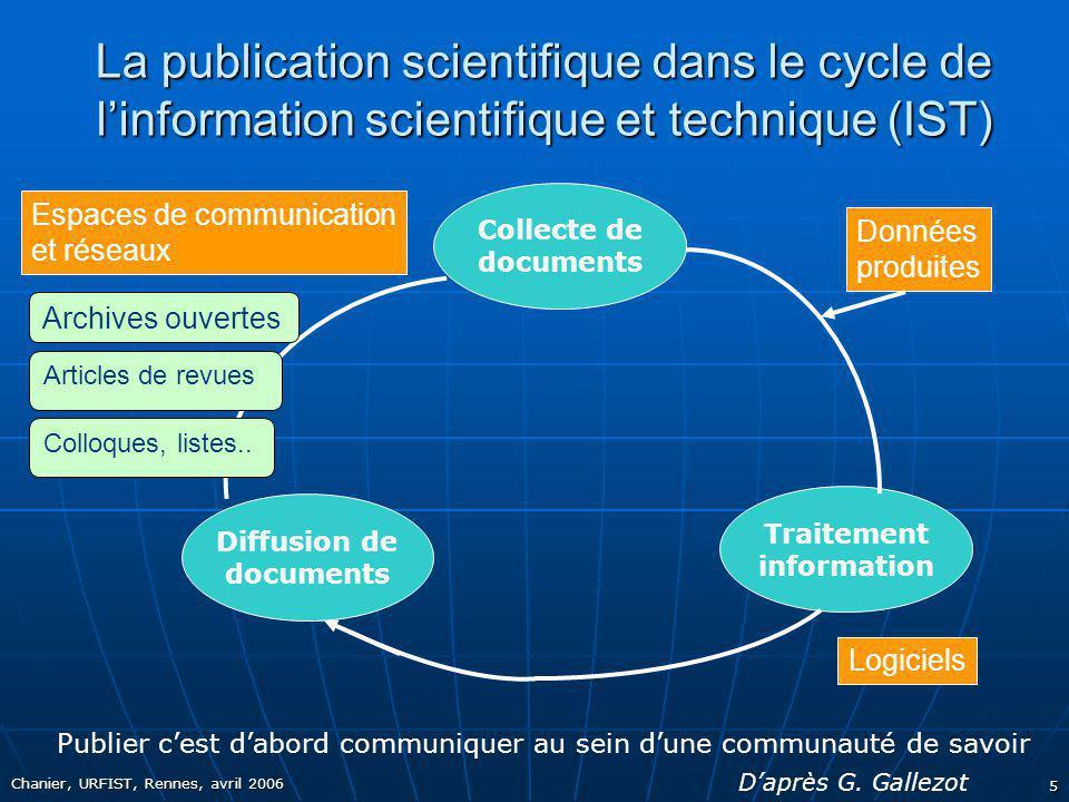 Chanier, URFIST, Rennes, avril 2006 5 La publication scientifique dans le cycle de linformation scientifique et technique (IST) Collecte de documents