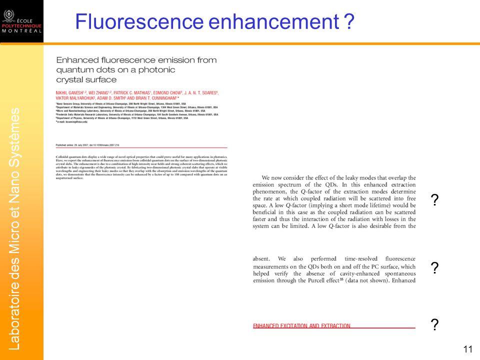 Laboratoire des Micro et Nano Systèmes 11 Fluorescence enhancement