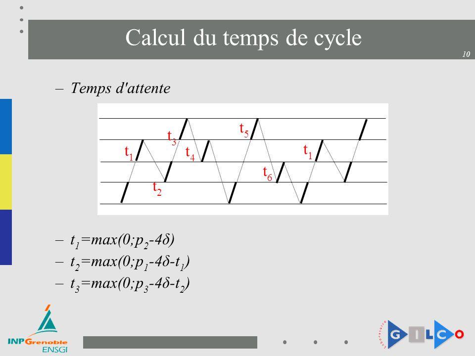 10 Calcul du temps de cycle –Temps d'attente –t 1 =max(0;p 2 -4δ) –t 2 =max(0;p 1 -4δ-t 1 ) –t 3 =max(0;p 3 -4δ-t 2 ) t1t1 t2t2 t3t3 t1t1 t4t4 t5t5 t6