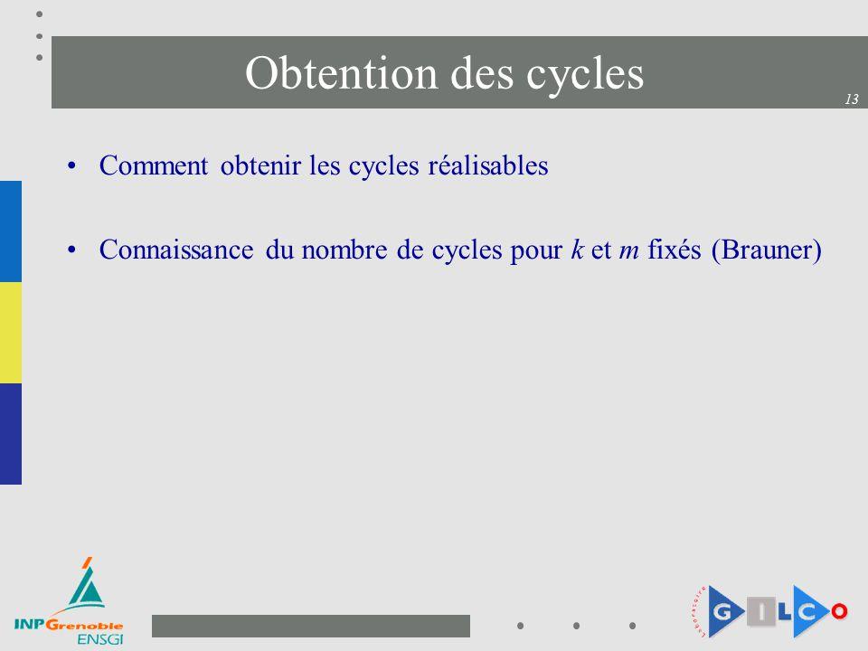 13 Obtention des cycles Comment obtenir les cycles réalisables Connaissance du nombre de cycles pour k et m fixés (Brauner)