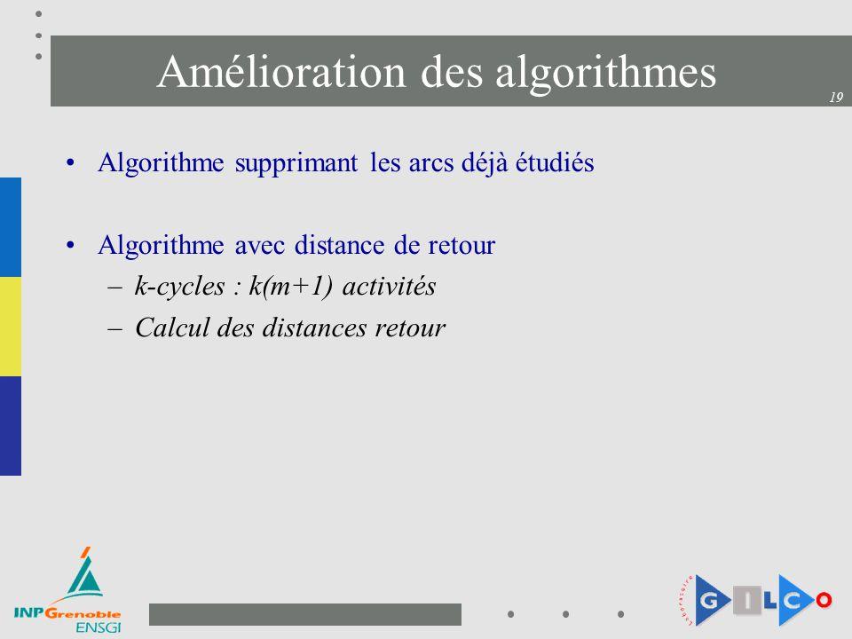 19 Amélioration des algorithmes Algorithme supprimant les arcs déjà étudiés Algorithme avec distance de retour –k-cycles : k(m+1) activités –Calcul de
