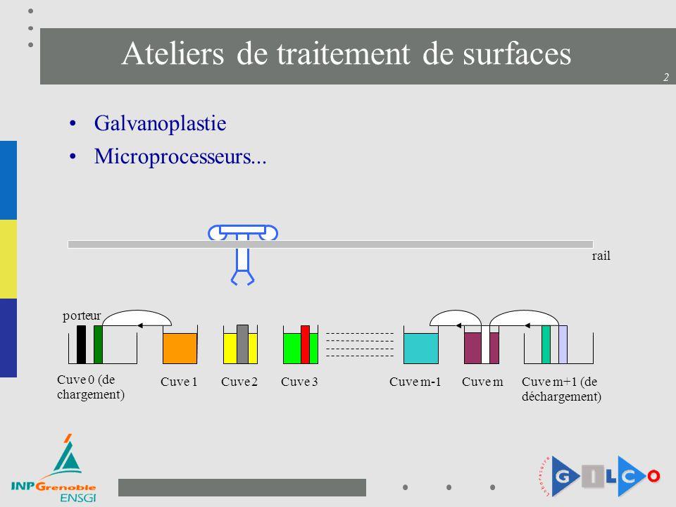 2 Ateliers de traitement de surfaces Galvanoplastie Microprocesseurs... rail porteur Cuve 0 (de chargement) Cuve 1Cuve 2Cuve 3Cuve m-1Cuve mCuve m+1 (