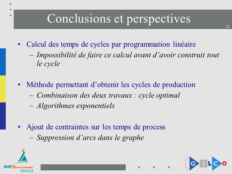 21 Conclusions et perspectives Calcul des temps de cycles par programmation linéaire –Impossibilité de faire ce calcul avant davoir construit tout le