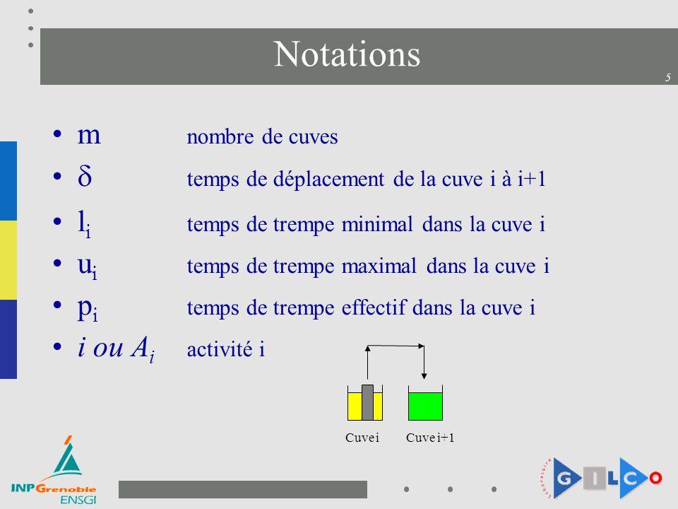 5 Notations m nombre de cuves temps de déplacement de la cuve i à i+1 l i temps de trempe minimal dans la cuve i u i temps de trempe maximal dans la c