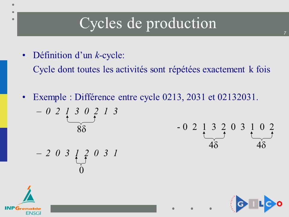 7 Cycles de production Définition dun k-cycle: Cycle dont toutes les activités sont répétées exactement k fois Exemple : Différence entre cycle 0213,