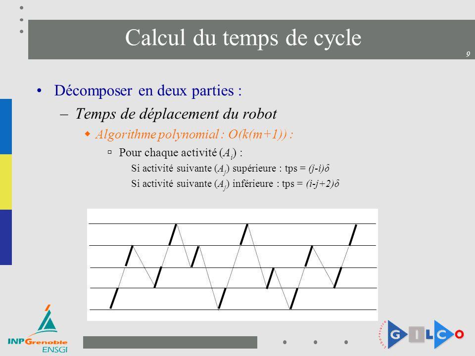 9 Calcul du temps de cycle Décomposer en deux parties : –Temps de déplacement du robot Algorithme polynomial : O(k(m+1)) : Pour chaque activité (A i )