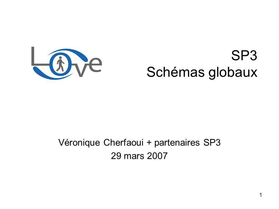 1 SP3 Schémas globaux Véronique Cherfaoui + partenaires SP3 29 mars 2007