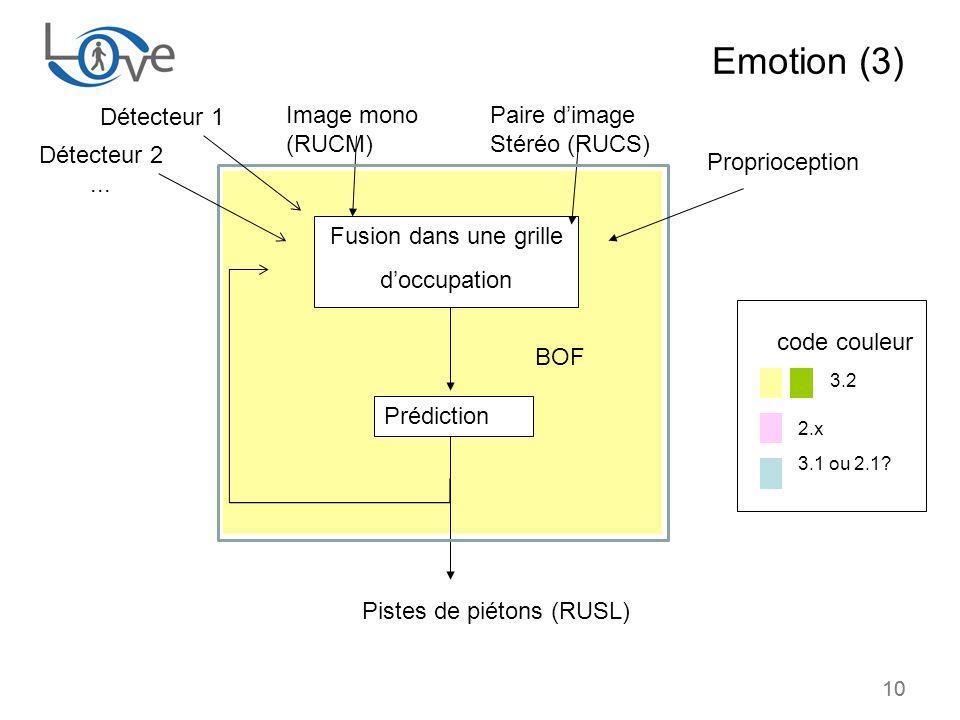 10 Emotion (3) code couleur 3.2 2.x 3.1 ou 2.1.