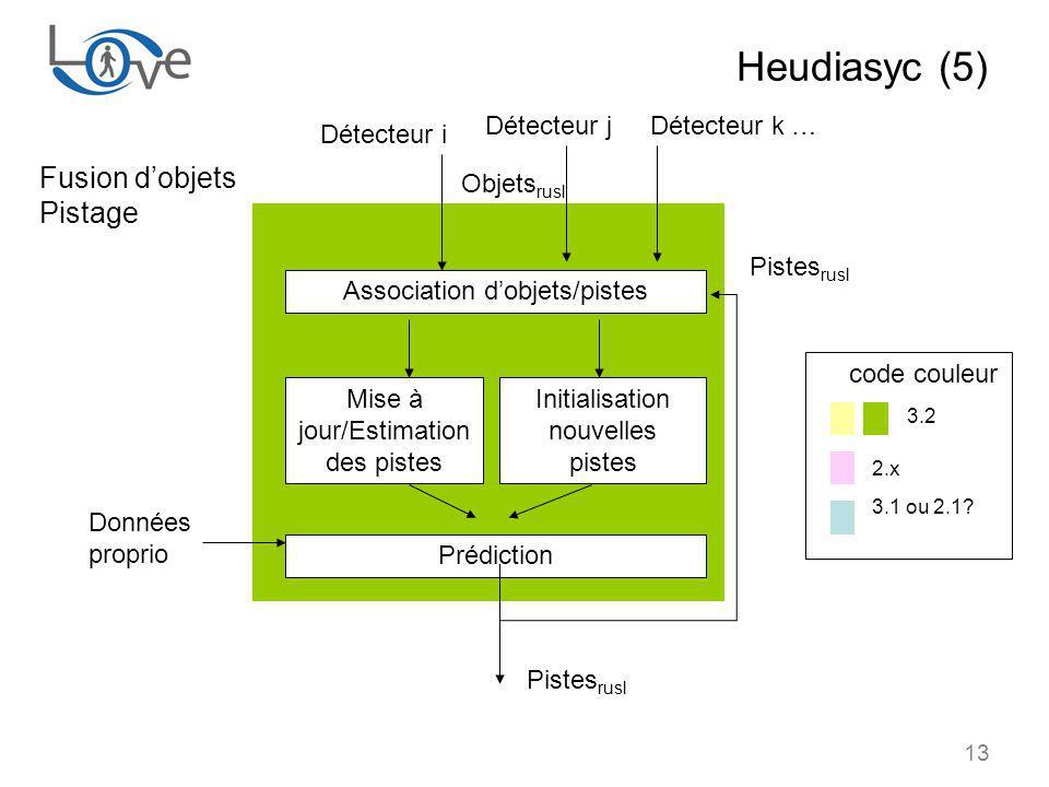 13 Heudiasyc (5) code couleur 3.2 2.x 3.1 ou 2.1.