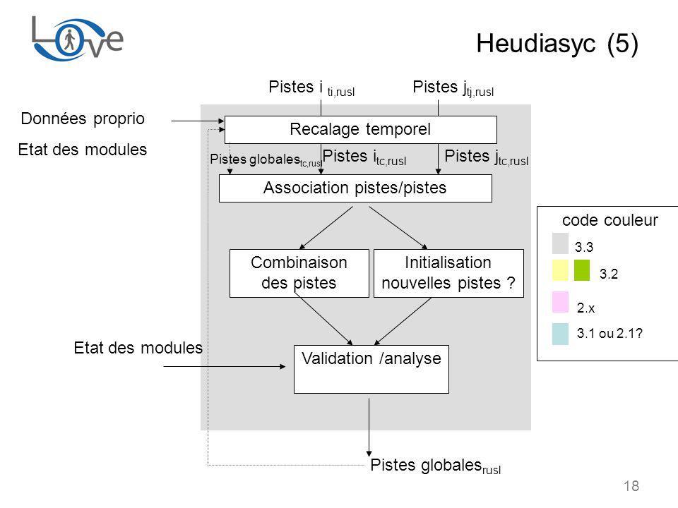 18 Heudiasyc (5) code couleur 3.3 3.2 2.x 3.1 ou 2.1.