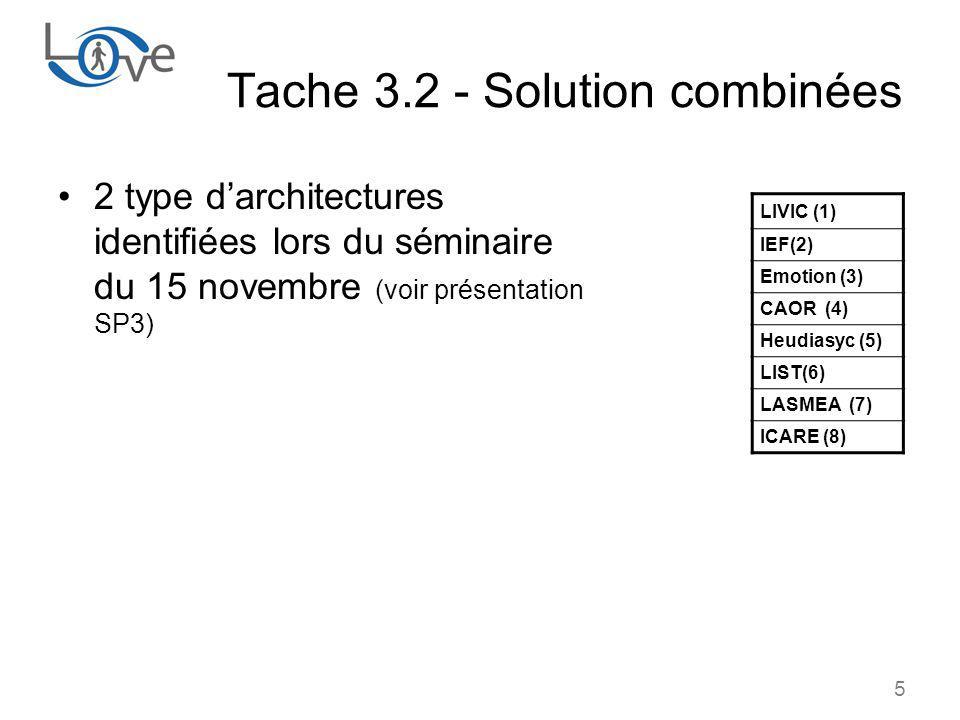 5 Tache 3.2 - Solution combinées LIVIC (1) IEF(2) Emotion (3) CAOR (4) Heudiasyc (5) LIST(6) LASMEA (7) ICARE (8) 2 type darchitectures identifiées lors du séminaire du 15 novembre (voir présentation SP3)