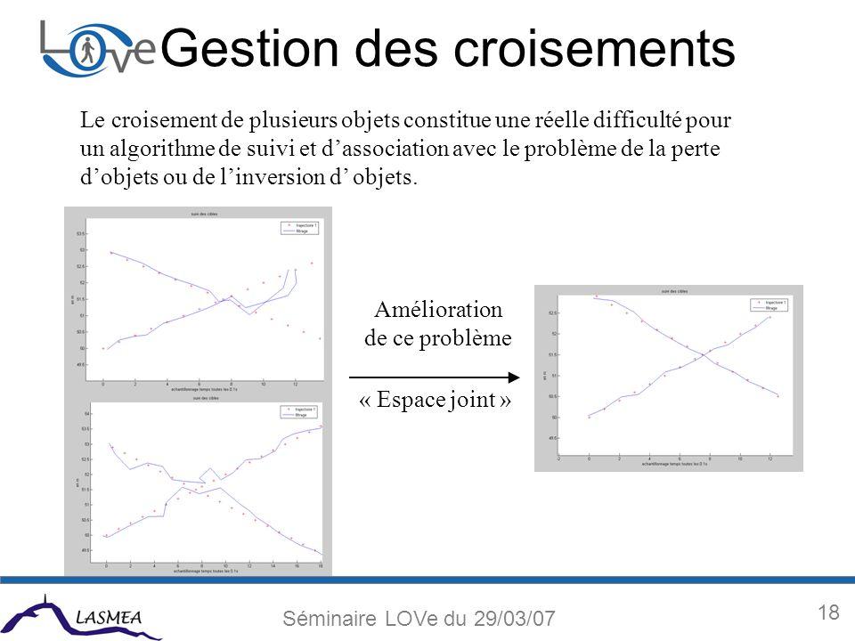 18 Séminaire LOVe du 29/03/07 Gestion des croisements Le croisement de plusieurs objets constitue une réelle difficulté pour un algorithme de suivi et dassociation avec le problème de la perte dobjets ou de linversion d objets.