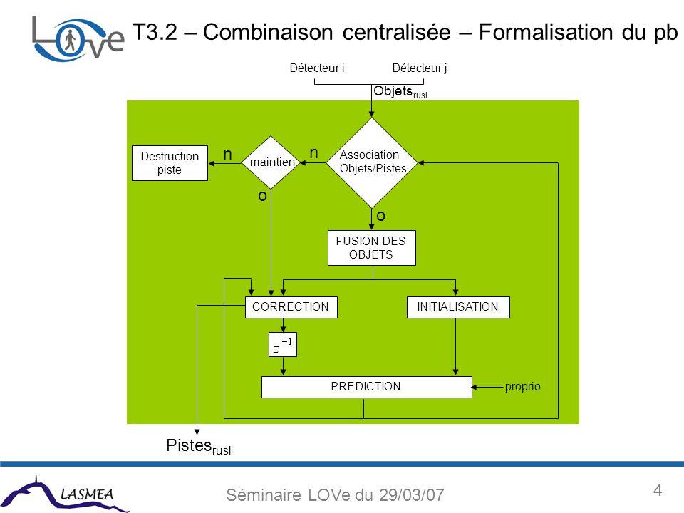 5 Séminaire LOVe du 29/03/07 T3.2 – Combinaison centralisée – Association : les piétons-capteurs sont issus du même piéton : les piétons-capteurs sont issus de piétons différents vraie si